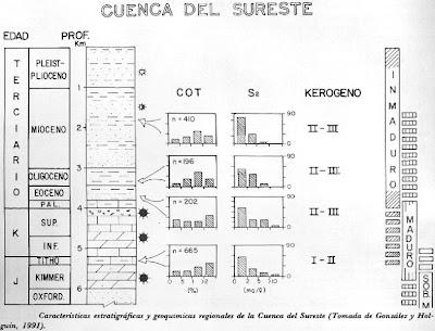 cuencas de mexico
