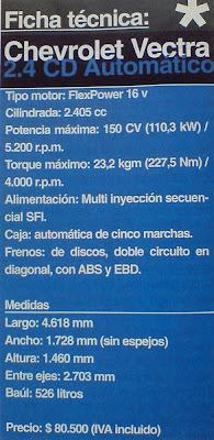 motor, precio, consumo, potencia, medidas chevrolet vectra