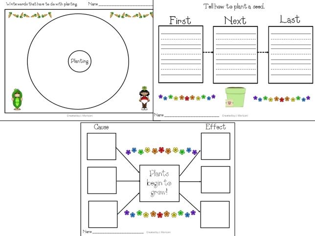 Http://www.teacherspayteachers.com/product/spring-mind-maps