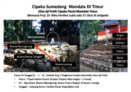 Ornamen Batu Situs Cipaku Darmaraja
