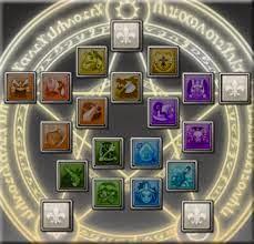 Eden Eternal Glyphs