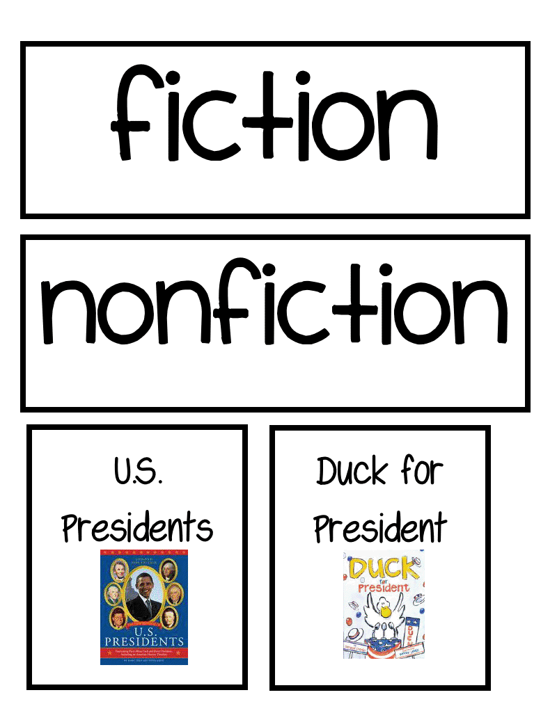 fiction and nonfiction The distinction between fiction and nonfiction has been blurred in recent years novelists (writers of fiction) have based stories on real life events and characters (nonfiction), and.