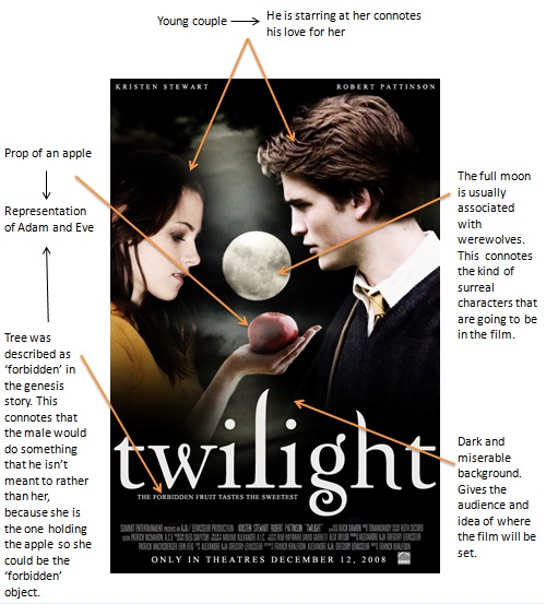 an analysis of twilight Literary devices used in twilight book by stephenie meyer.