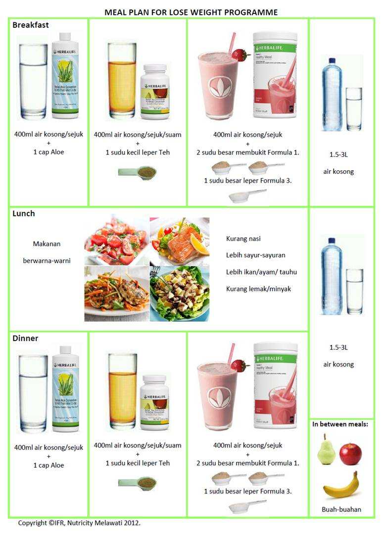 Herbalife Weight Loss Lose Weight Fast | Yurazx