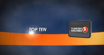 THY Euroleague TOP 16 11.Hafta