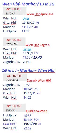 Vozni red 13.12.2020- 11.12.2021