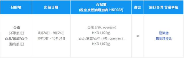 香港往返 台南 HK$630起(連稅 HK$1,022) 台北 / 台中 / 高雄 HK$680起(連稅 HK$1,072)