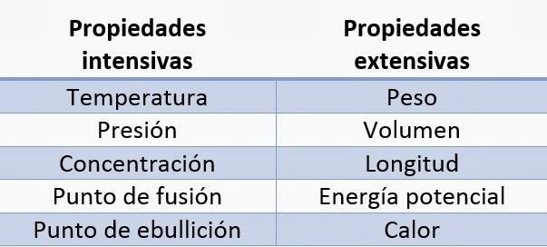 Hd electromagnetismo examen 2 definici n de propiedades for Inmobiliaria definicion