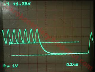 Przebiegi na linii CLK dla częstotliwości 8MHz.