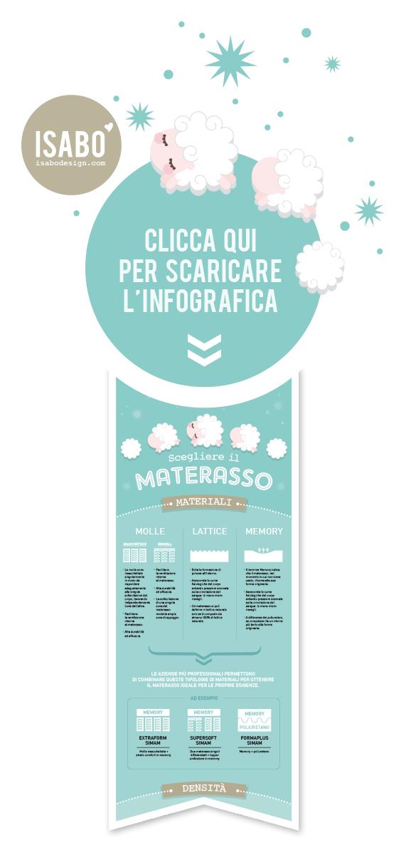 isabo-scegliere-materasso-mattress-simam-infographic