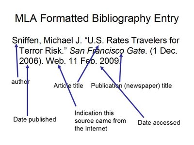 works cited mla format website Website – a collection of informational pages on the internet that typically include an article title, author and publisher mla 7 guidelines for online sources do.