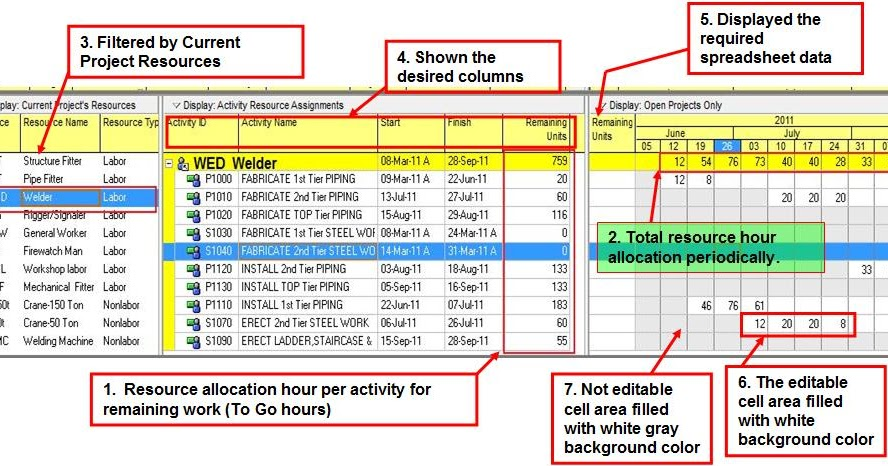 resource utilization template xls - toolbox4planning working with resource usage spreadsheet