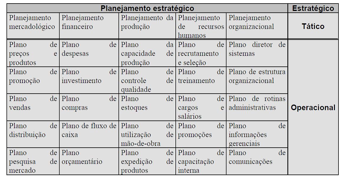 Impactos na contabilidade das Pequenas e média empresas Brasileiras com a adoção das normas internacionais
