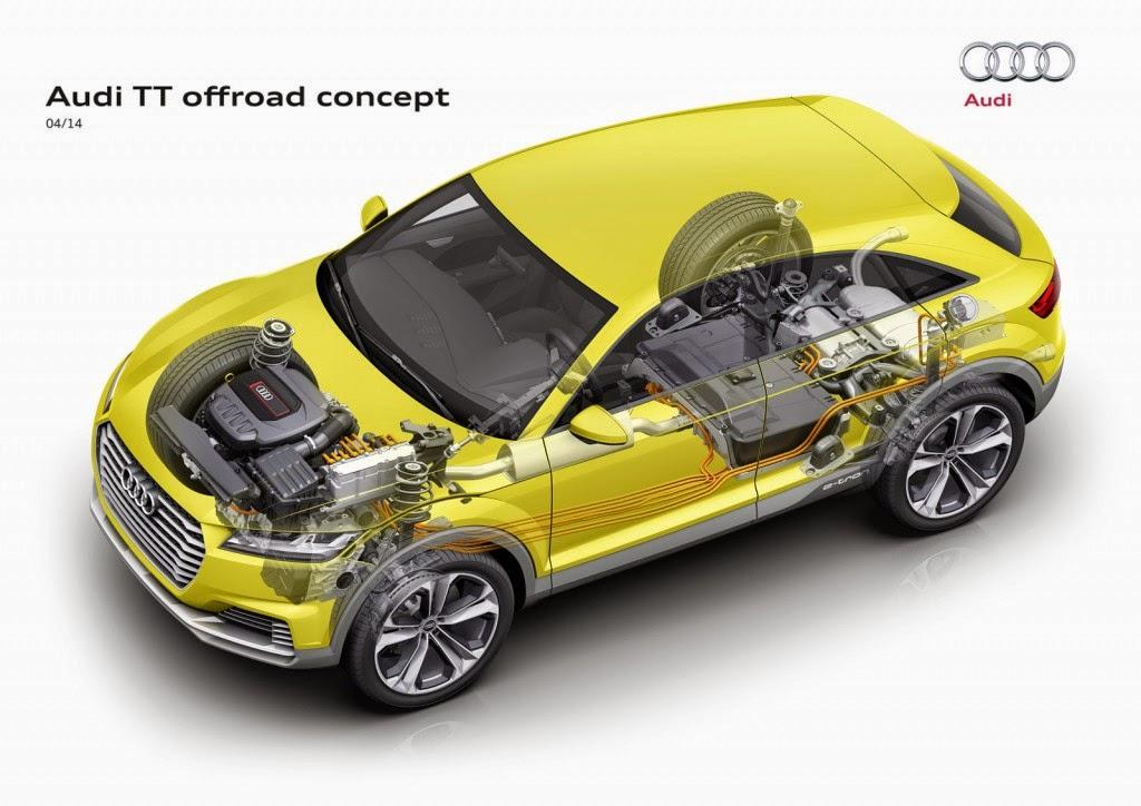 Audi TT Concept Offroad