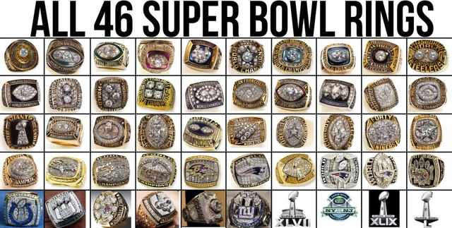 How Much Did The First Super Bowl Ring Cost