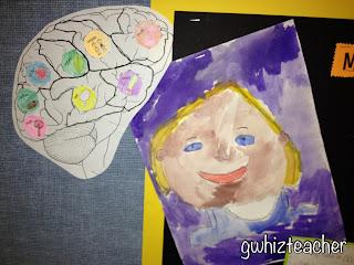 Multiple Intelligences, MI celebration, Smart necklaces, gwhizteacher, brain mapping