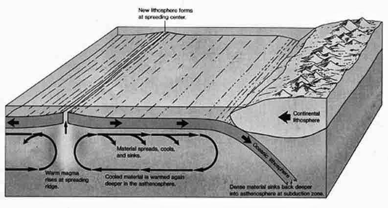 Letak Astronomik, Geologik, dan Geografik Indonesia