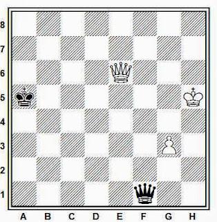Final básico de ajedrez de dama y peón contra dama