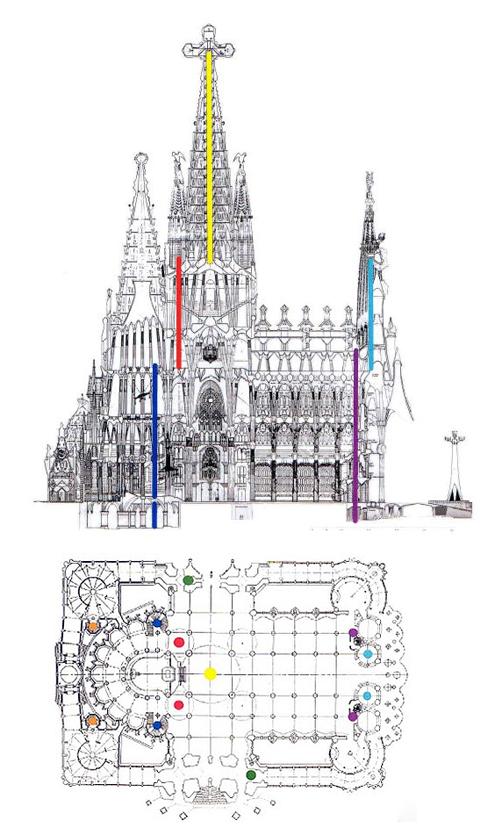 Image Result For Barcelona Tourist