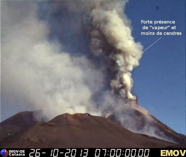 Panache de cendres du volcan Etna, 26 octobre 2013