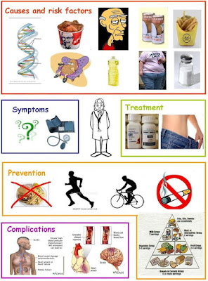 Poster Pencegahan Hipertensi