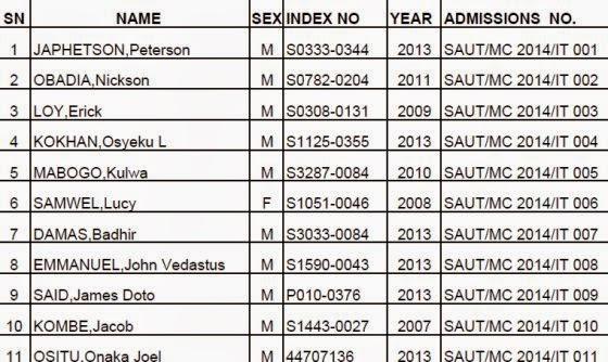 Orodha ya Majina ya Waliochaguliwa Kujiunga na Vyuo Vikuu Mbalimbali