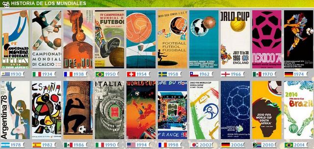 Un pequeño repaso por todos los Mundiales de Fútbol