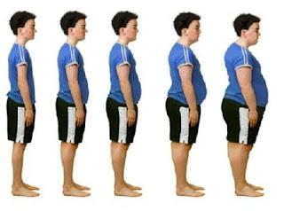 http://mustahabbah.blogspot.com/2015/06/cara-menambah-berat-badan.html