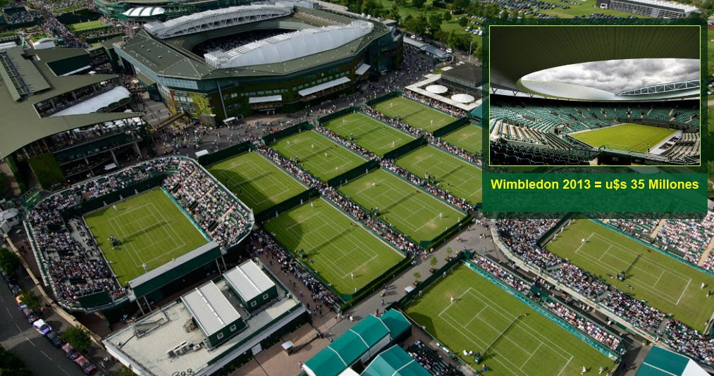 WIMBLEDON CON TIE BREAK EN 2019