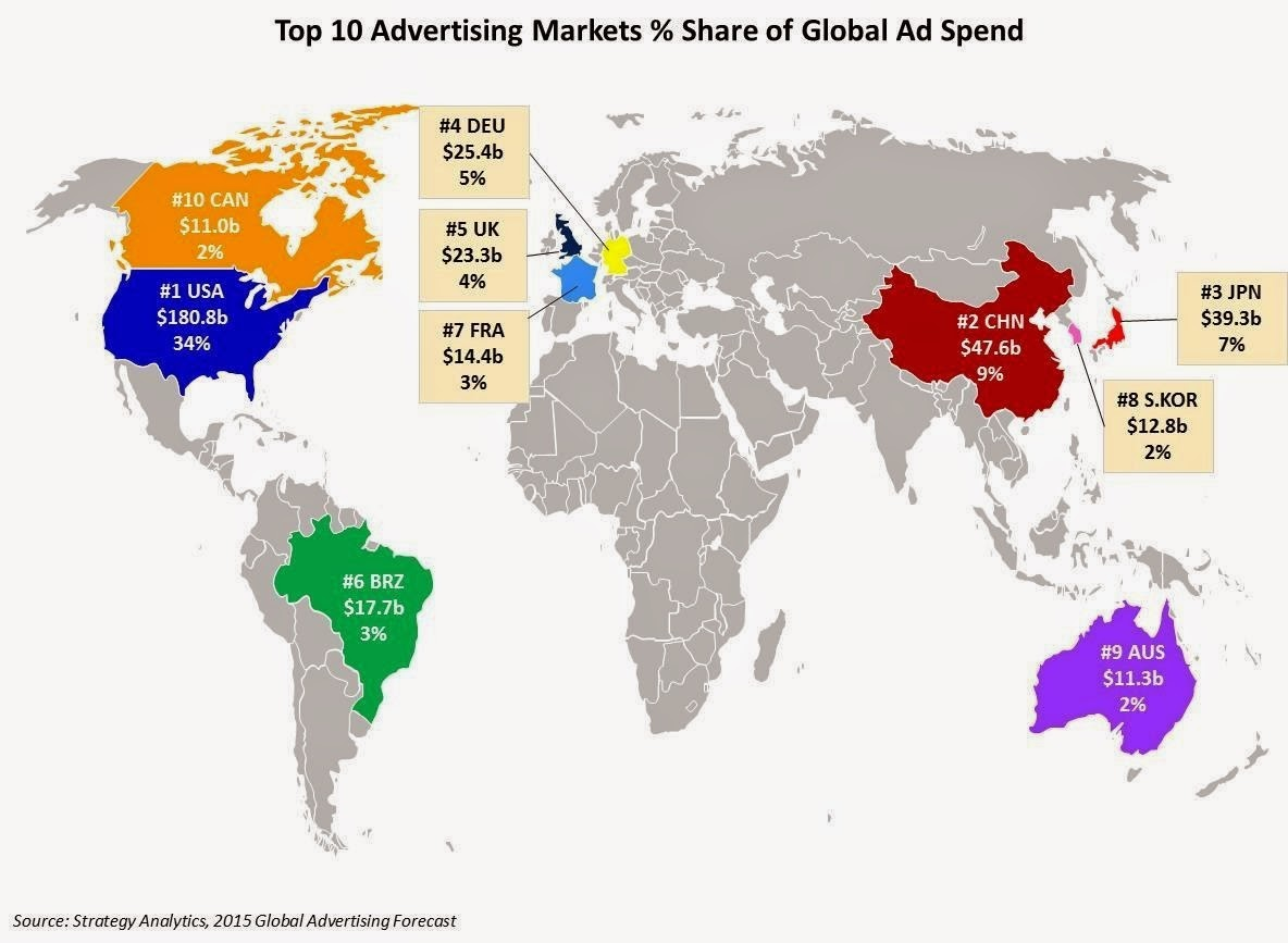 広告市場規模 世界地図 米国 日本 中国