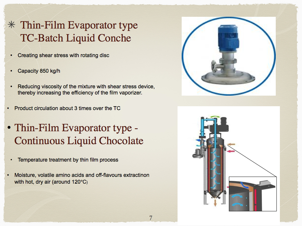 processing chocolate Processing steps of chocolate include mixing, refining, conching, tempering,  molding, and packing tempering is a directed pre-crystallization.