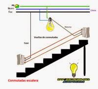 Combinadas escalera