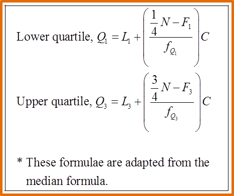 7.2b Interquartile Range 2 | SPM Add Maths Form4/Form 5 Revision Notes