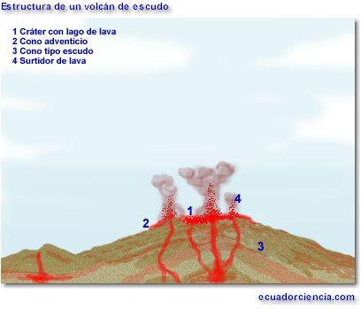 external image volcan+de+escudo.jpg