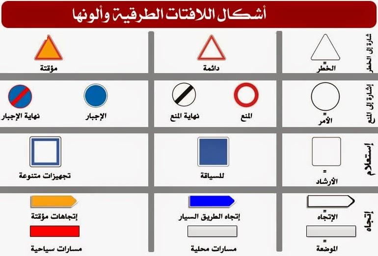 code de la route maroc 2016 permis maroc auto ecole maroc code rousseau. Black Bedroom Furniture Sets. Home Design Ideas