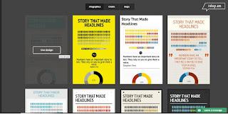 infogram templates