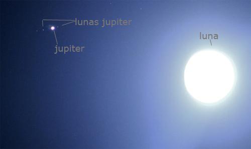 luna con jupiter