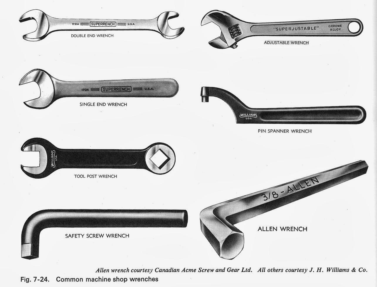 williams machine tool