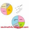 Rumus Matematika Sd Belajar Matematika Online