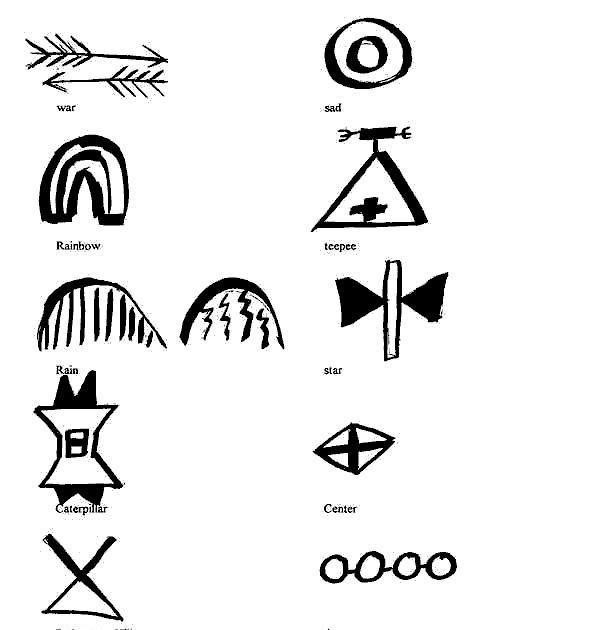 Native American Gallery Native American Indian Symbols Id 002