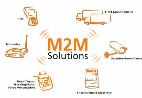Solusi M2M Telkomsel