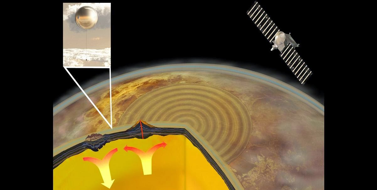 Seismic waves radiating from a Venus quake propagate as Rayleigh waves in the Venus surface layers and generate infrasonic waves traveling upwards through the dense Venus atmosphere. These low frequency sound waves can be detected by a balloon (upper left) floating within the Venus clouds at an altitude of 55 km where temperatures are similar to those on the Earth's surface. As the infrasonic waves penetrate the clouds and enter the upper atmosphere they produce thermal variations and molecular excitations. These signals can be viewed from space by infrared imaging sensors as an expanding pattern of concentric circles by on the orbiting spacecraft (upper right). Credit: Keck Institute for Space Studies (KISS)