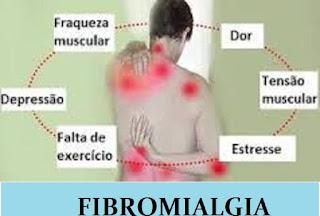 FIBROMIALGIA - UMA DOENÇA DEBILITANTE E QUE CAUSA DORES INTENSAS