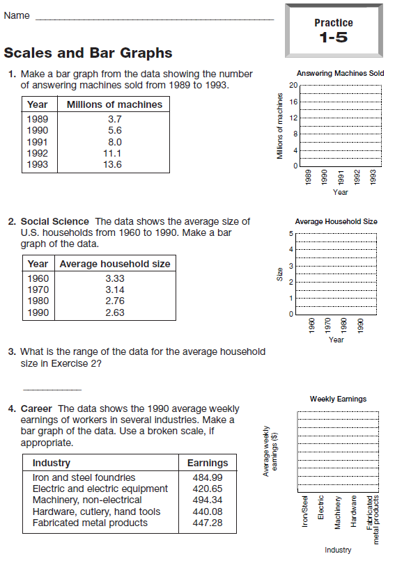 Miss Kahrimanis's Blog: Bar Graphs and Histograms
