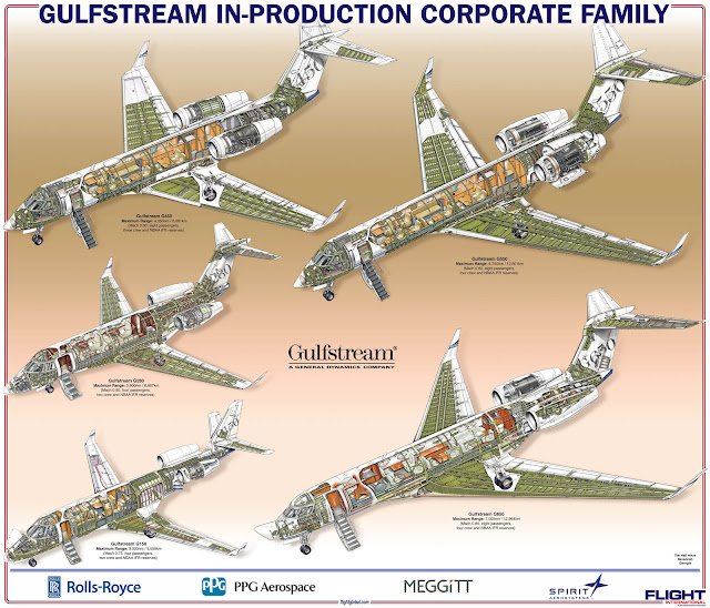 EFlightLevel.com: Gulfstream G650