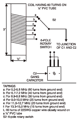 Schematic Reference: Small Circuit Multiband Radio Transmitter CW