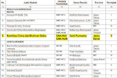 daftar pemenang sayembara