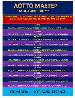 http://kyr.gr/books/lotto/lotto_master/lotto_master%20.htm