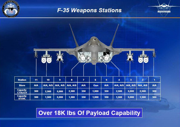 f-35-lightning-ii-weapons-stations.jpg