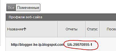 Как установить Google Analytics на блог Blogger